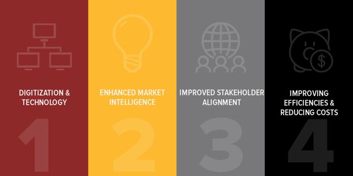 4-procurement-challenges-for-2019