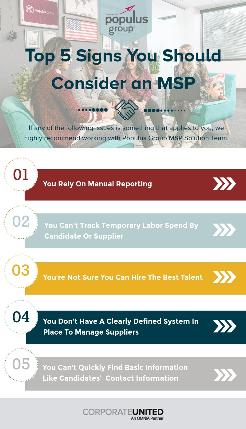 Top 5 Signs You Should Consider An MSP Infographic