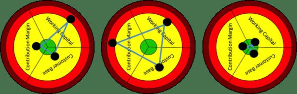 Centric_circles_scenarios