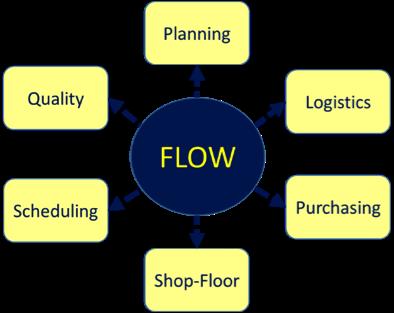 flow-based-metrics