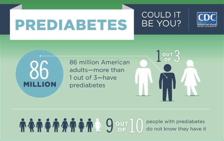 prediabetes-healthcare-benefits