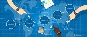 supply-chain-management-checklist