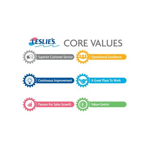 Leslies Core Values