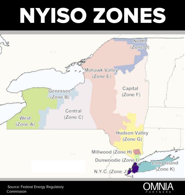 NYISO Zones