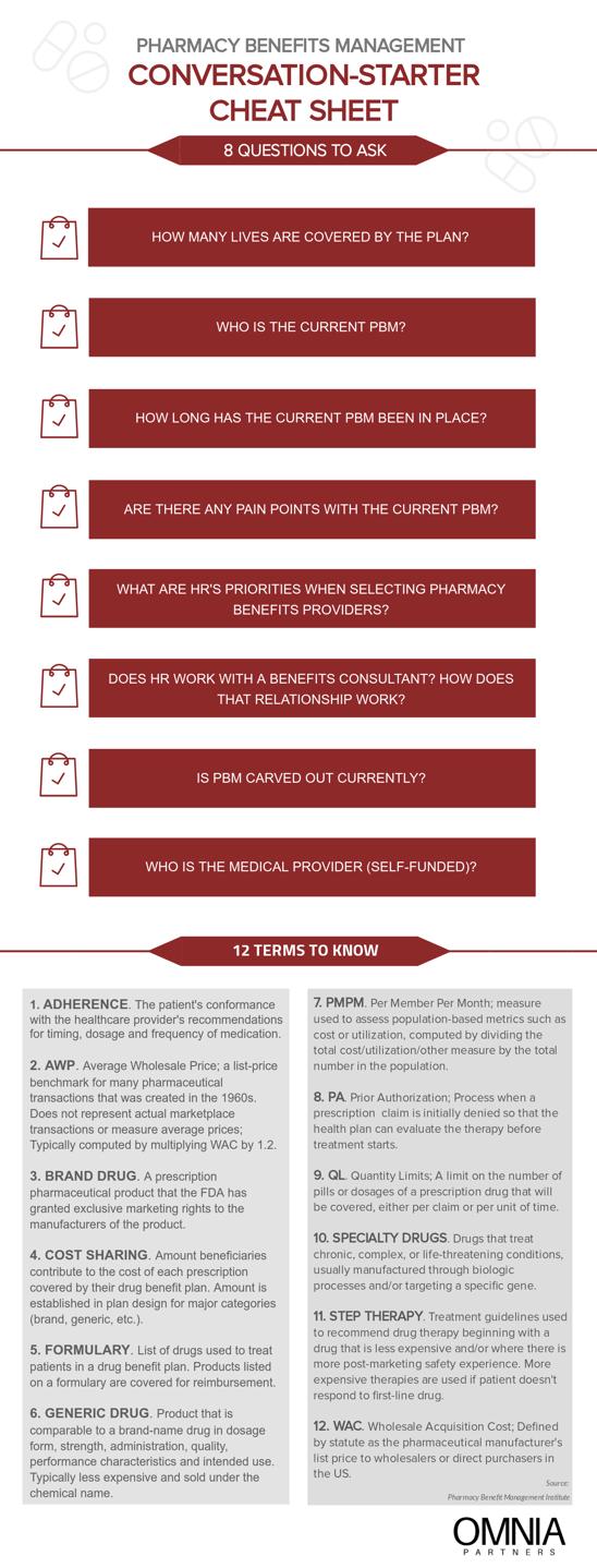 Pharmacy Benefits Management Cheat Sheet