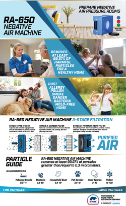 particule guide
