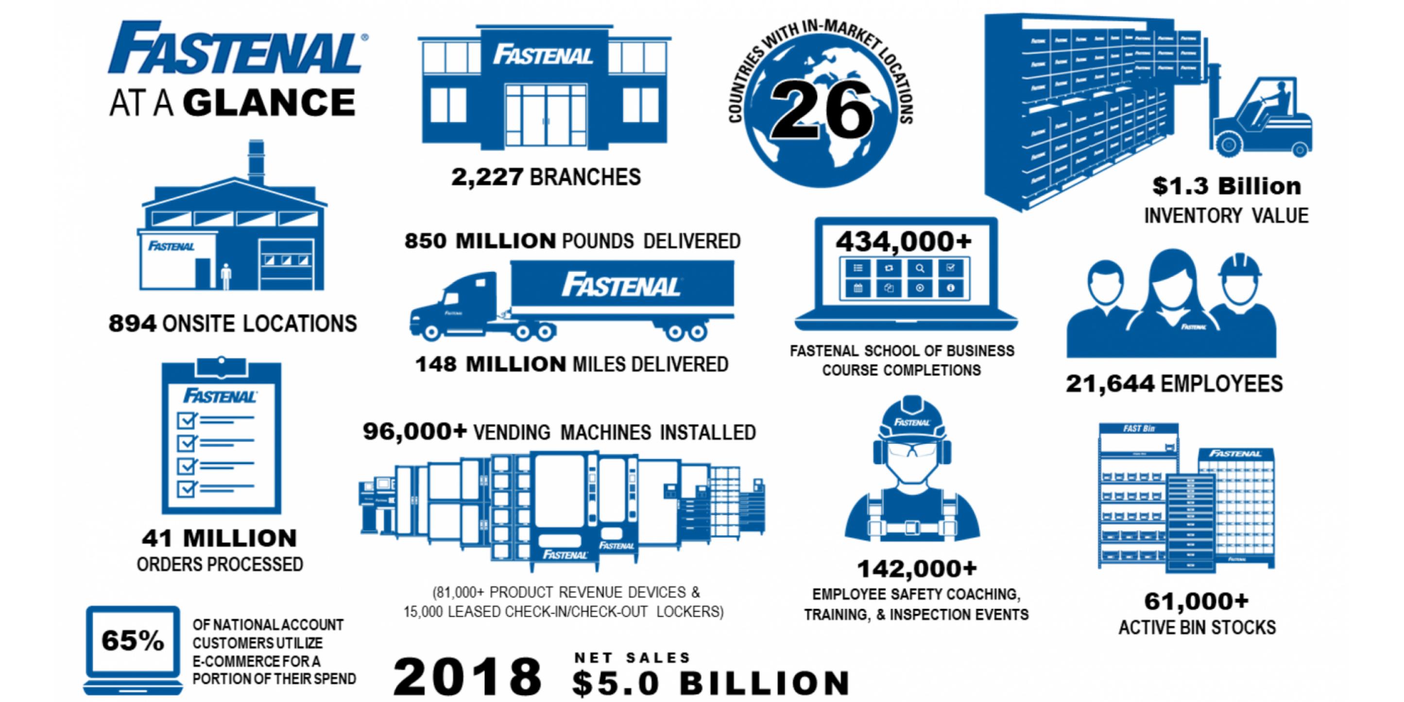 2019 FNL Global Overview Slider