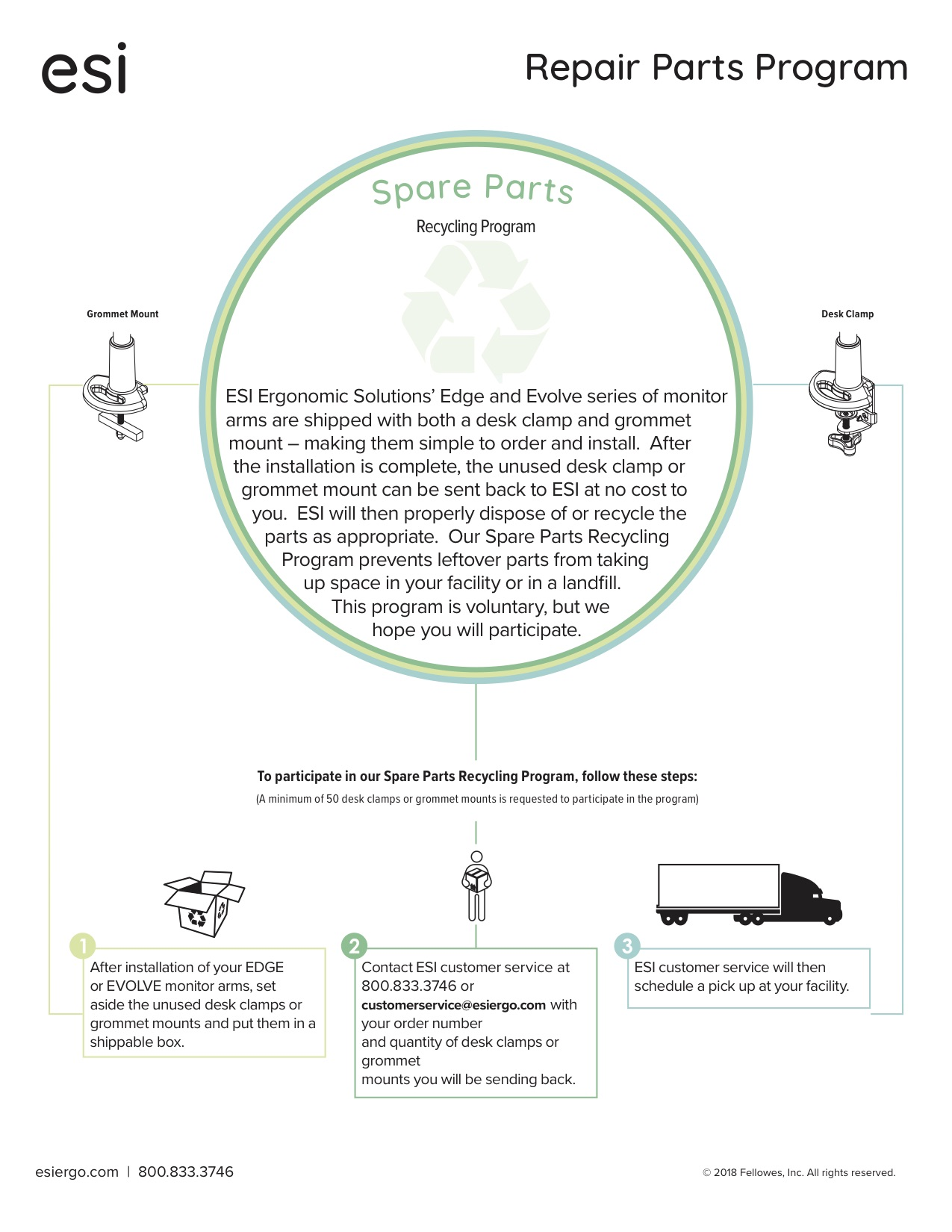 Spare Parts Recycling Program