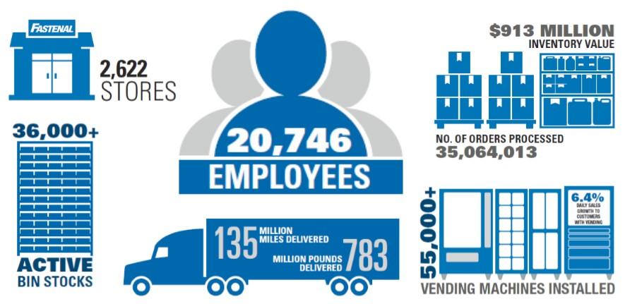 infographic-full