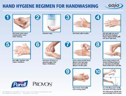 GOJO Handwashing Poster