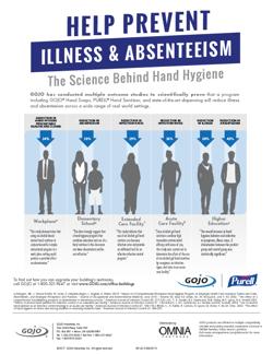 Help Prevent Illness Sell Sheet