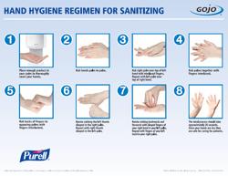 PURELL Hand Sanitizer Poster