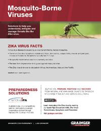 zika virus