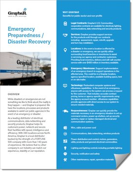 Emergency Preparedness Disaster Recovery