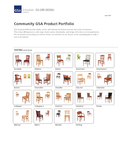 2018 Community Product Portfolio