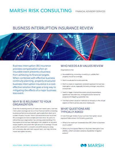 Business Interruption Insurance Review