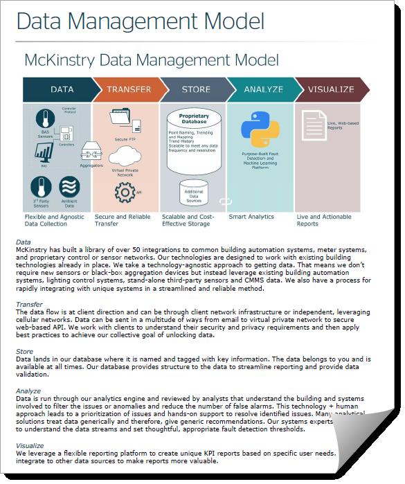 McKinstry Data Mangement Image