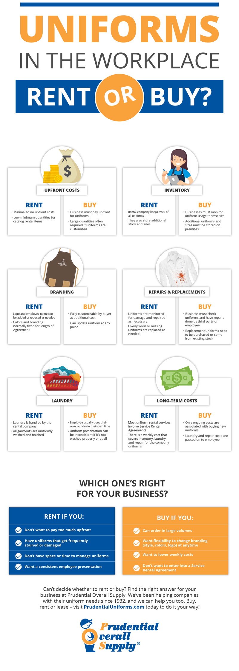 cutApproved-infographic_prudential_april2019-lrg