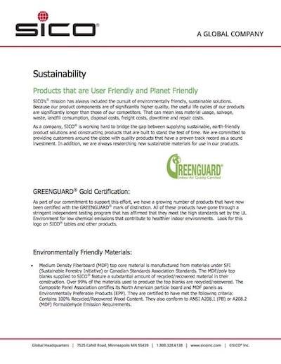 Sustainability- SICO