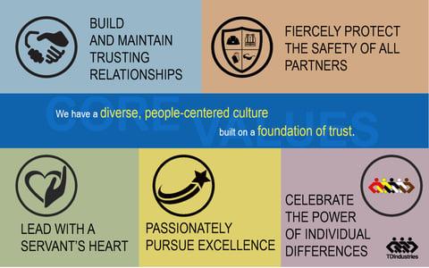 TDIndustries core values graphic
