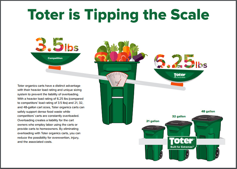 thumbnail Toter is Tipping the Scale infographic