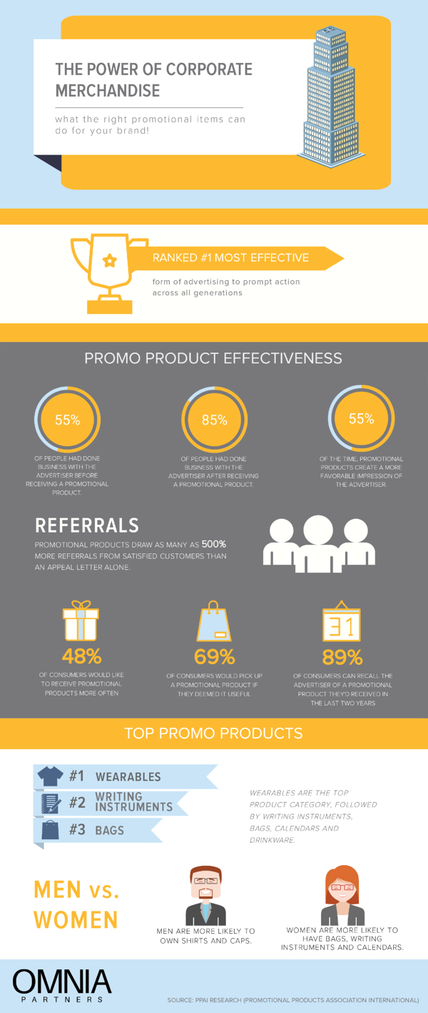 AMPM-Promo-Stats-Infographic (2)