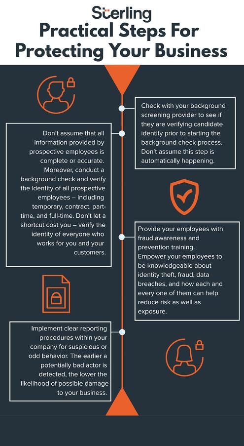 sterling blog post infographic