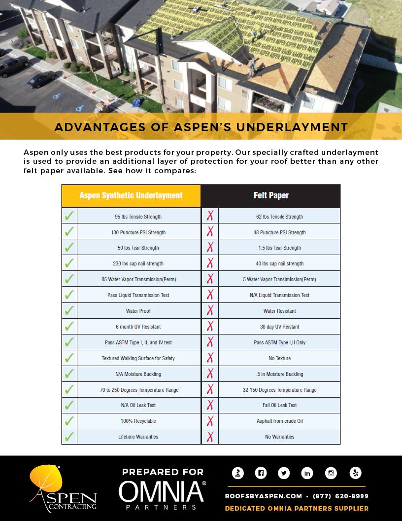 Advantages of Underlayment