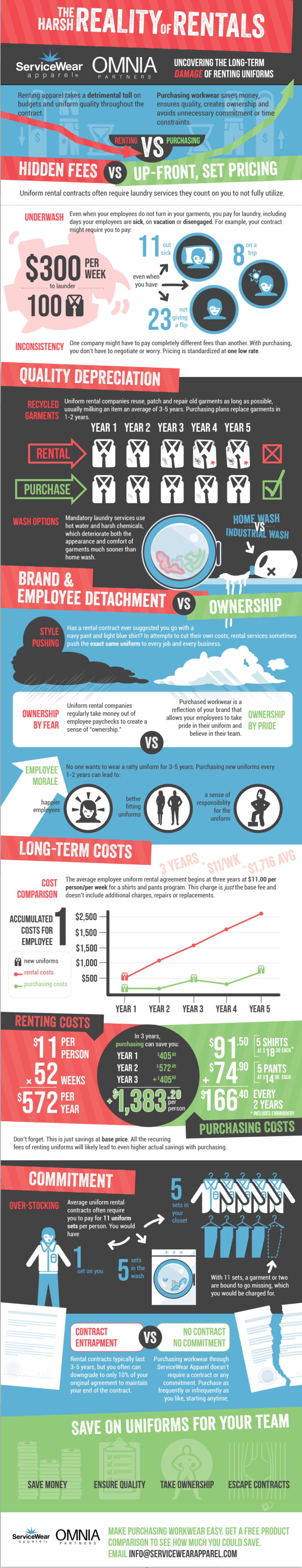 ServiceWear-Blog-Graphic