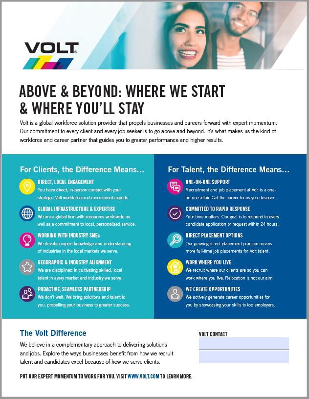 Volt's Differentiators
