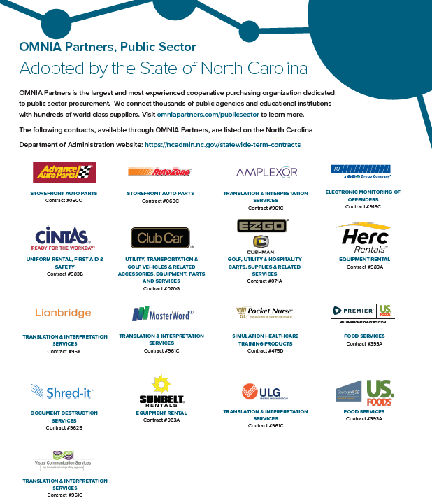 North Carolina Adopted<br>Contracts Flyer