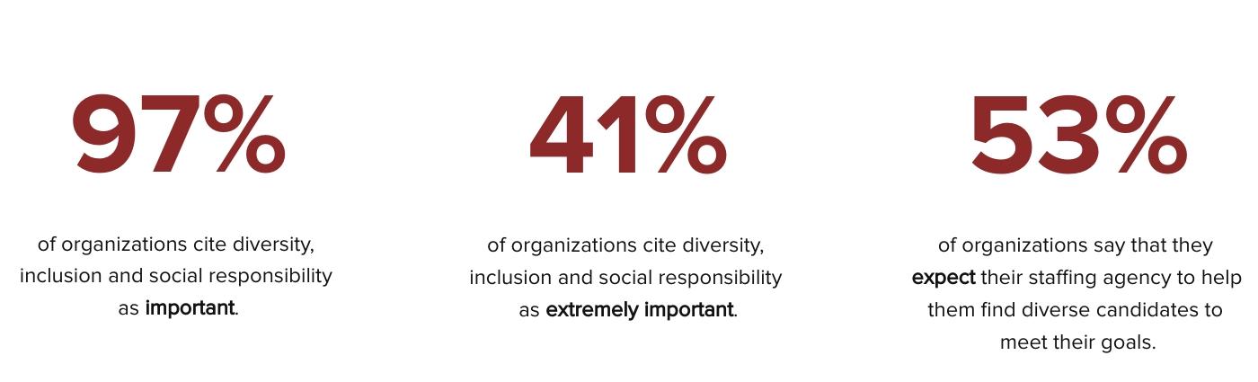 Staffmark-diversity-infographic