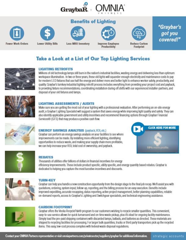 Benefits of Lighting